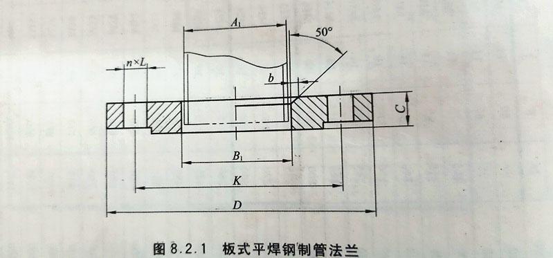 平焊法兰PN25压力形式对照图片